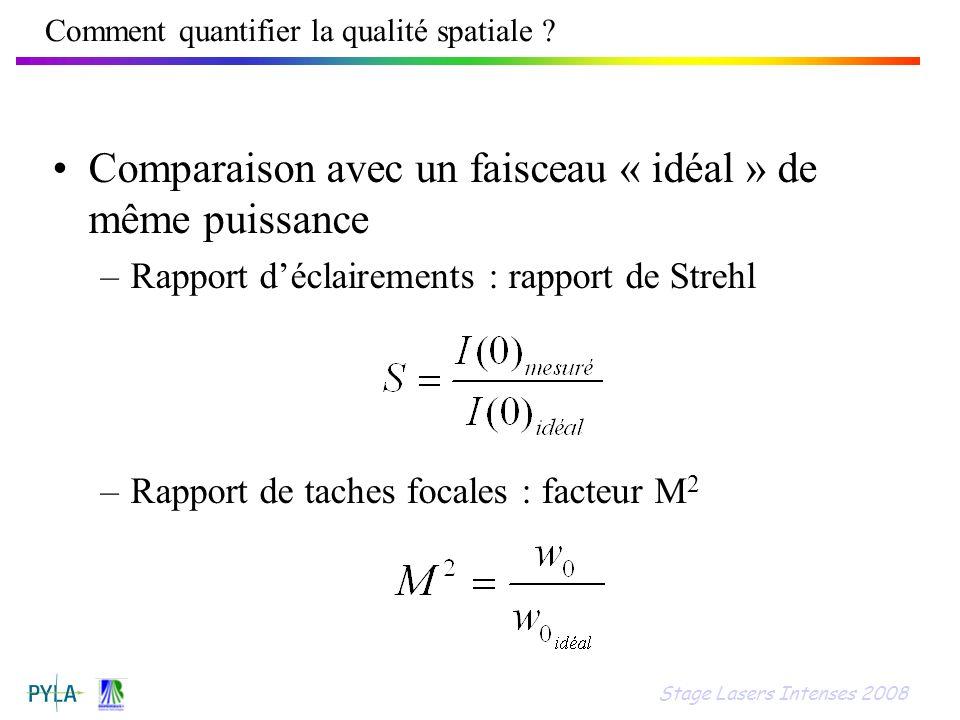 Comment quantifier la qualité spatiale