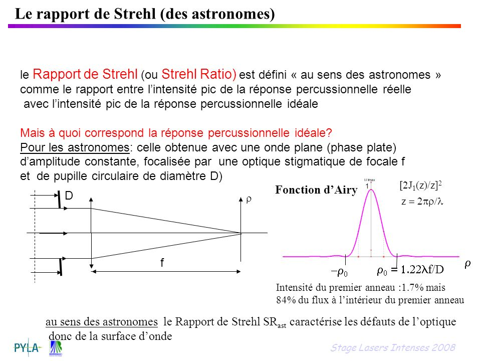 Le rapport de Strehl (des astronomes)