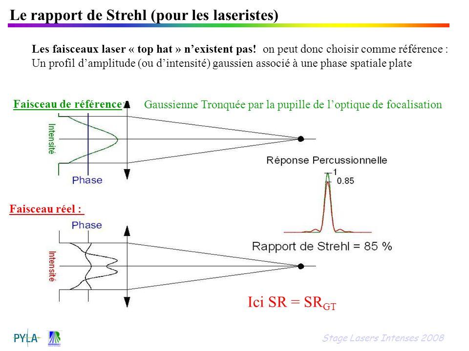 Le rapport de Strehl (pour les laseristes)