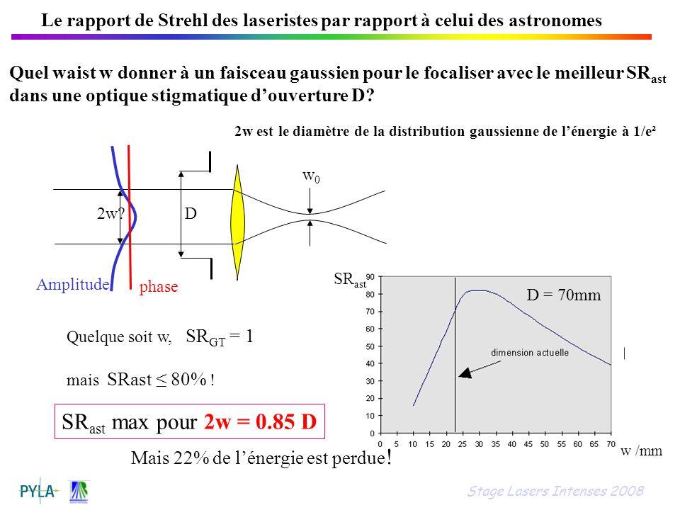 Le rapport de Strehl des laseristes par rapport à celui des astronomes