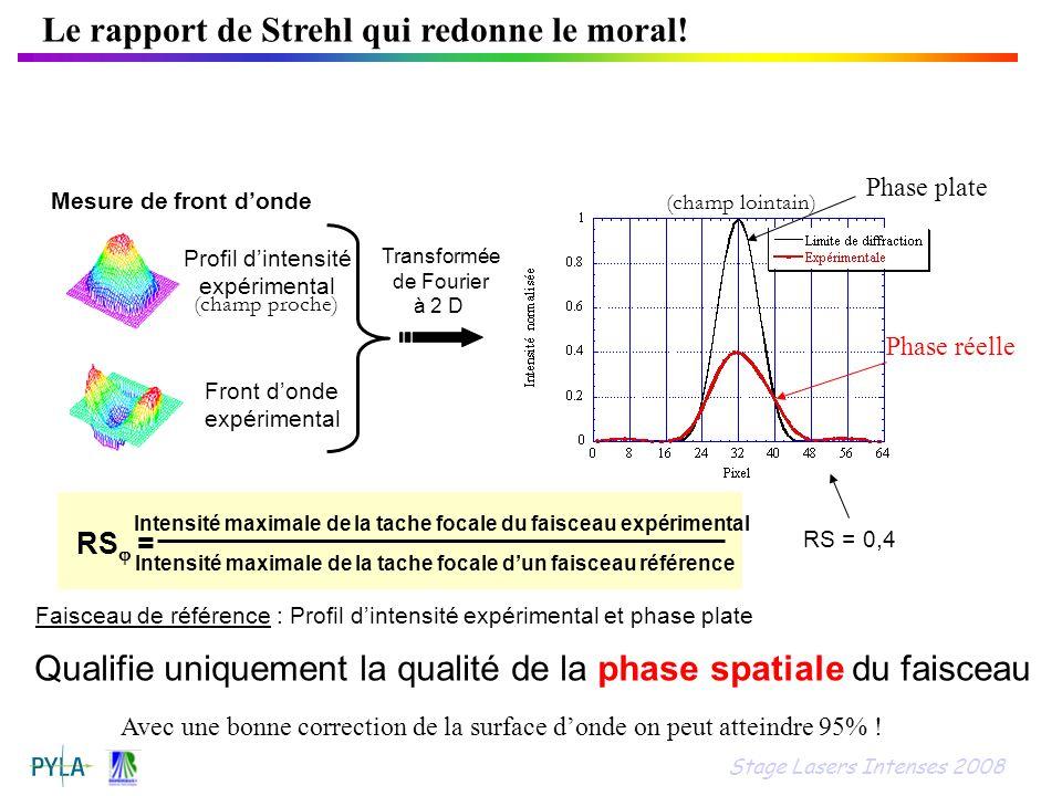 Le rapport de Strehl qui redonne le moral!
