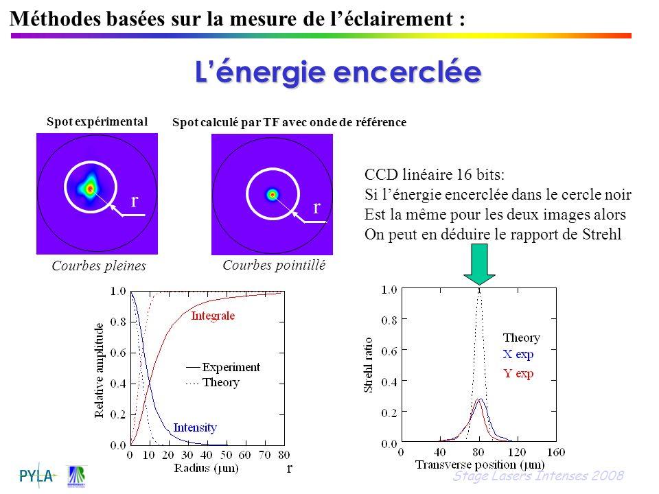 Méthodes basées sur la mesure de l'éclairement :