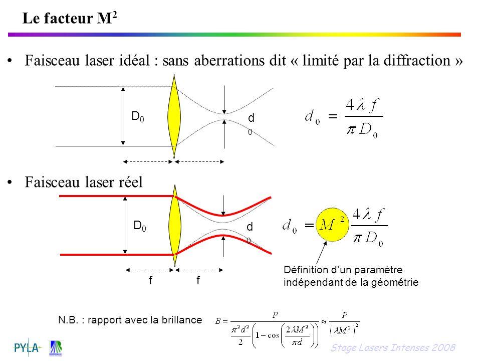 Le facteur M2 Faisceau laser idéal : sans aberrations dit « limité par la diffraction » D0. d0. Faisceau laser réel.