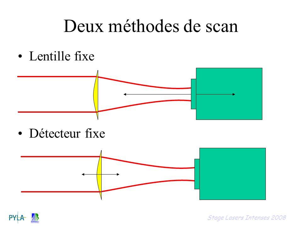 Deux méthodes de scan Lentille fixe Détecteur fixe