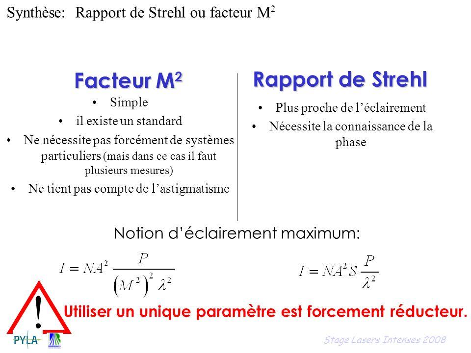 Synthèse: Rapport de Strehl ou facteur M2