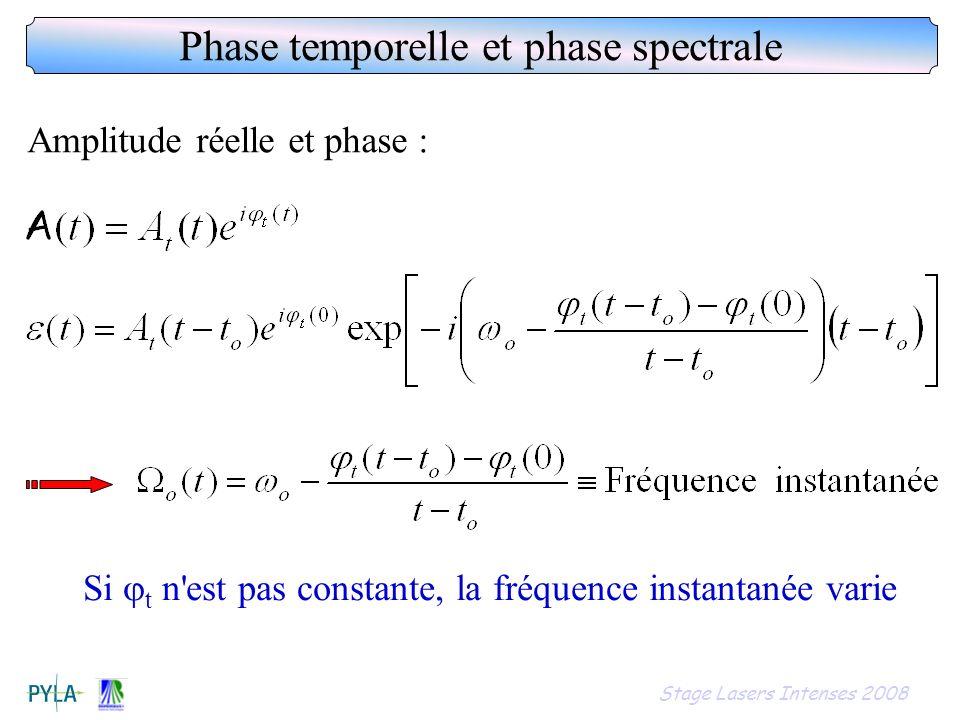 Phase temporelle et phase spectrale