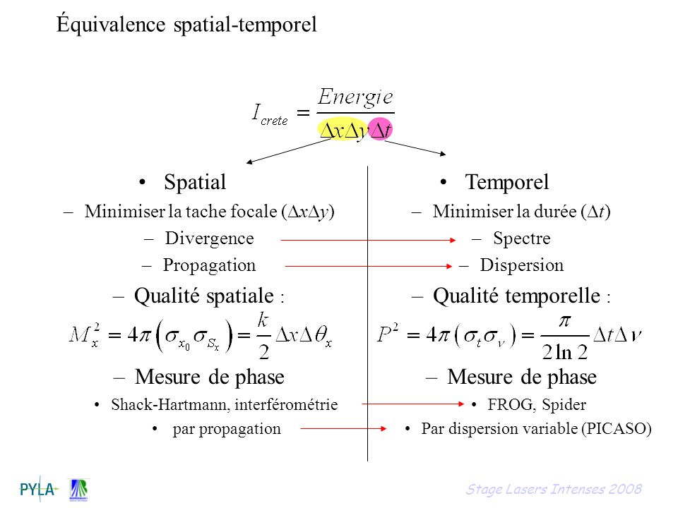 Équivalence spatial-temporel
