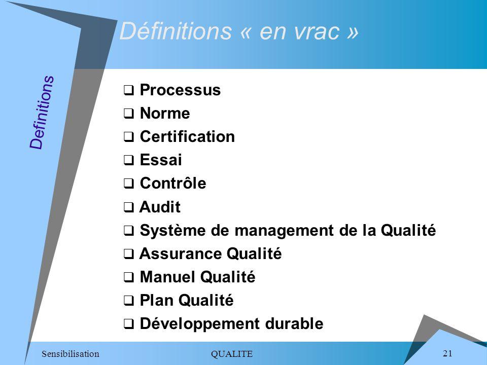 Définitions « en vrac » Processus Norme Certification Essai Contrôle