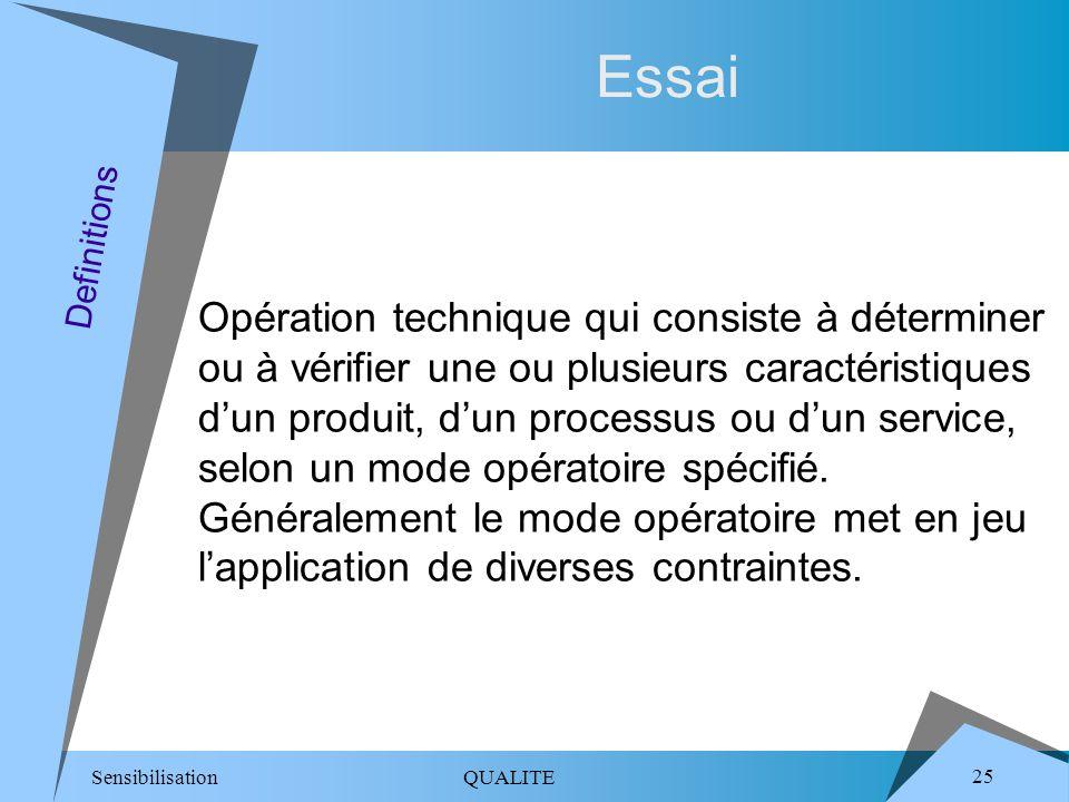 Essai Definitions.