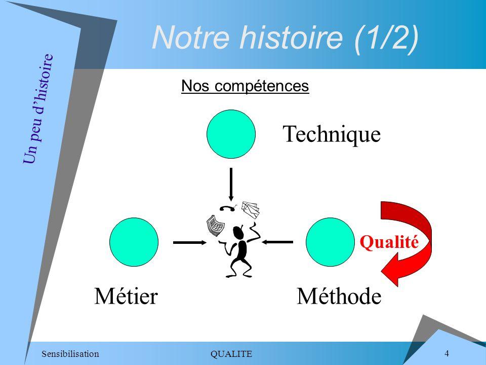 Notre histoire (1/2) Technique Métier Méthode Qualité Nos compétences