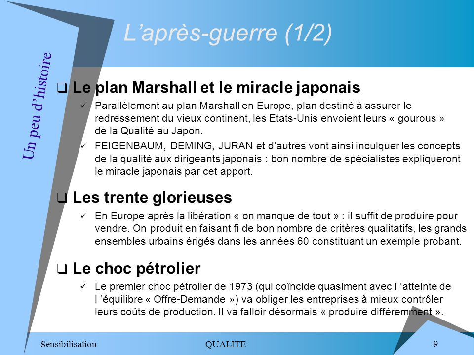 L'après-guerre (1/2) Le plan Marshall et le miracle japonais
