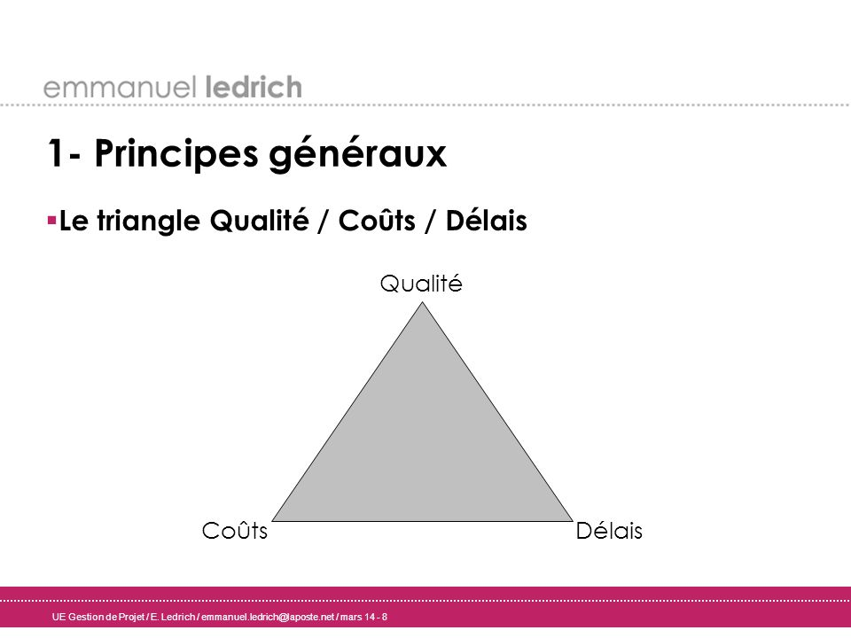 Le triangle Qualité / Coûts / Délais
