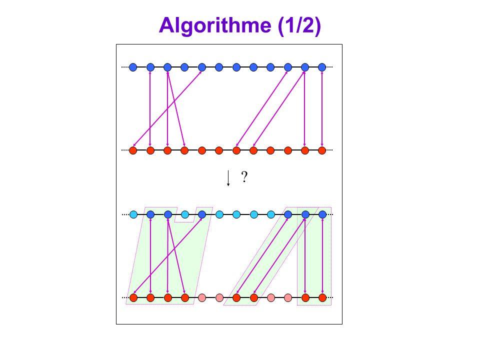 Algorithme (1/2)