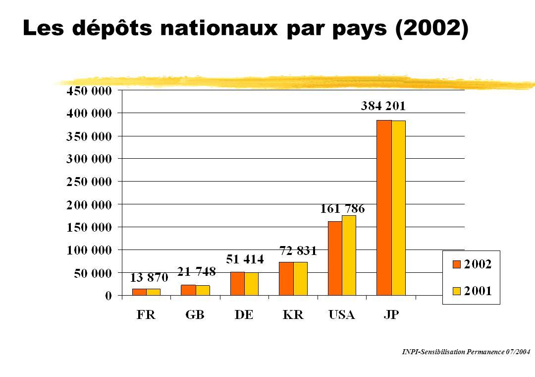 Les dépôts nationaux par pays (2002)
