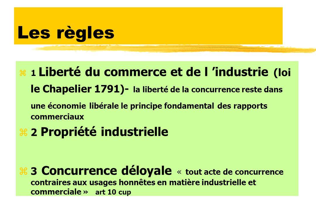 Les règles 2 Propriété industrielle