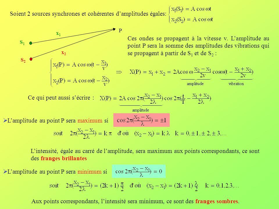 Soient 2 sources synchrones et cohérentes d'amplitudes égales: