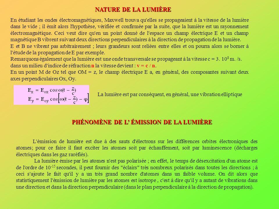 PHÉNOMÈNE DE L' ÉMISSION DE LA LUMIÈRE