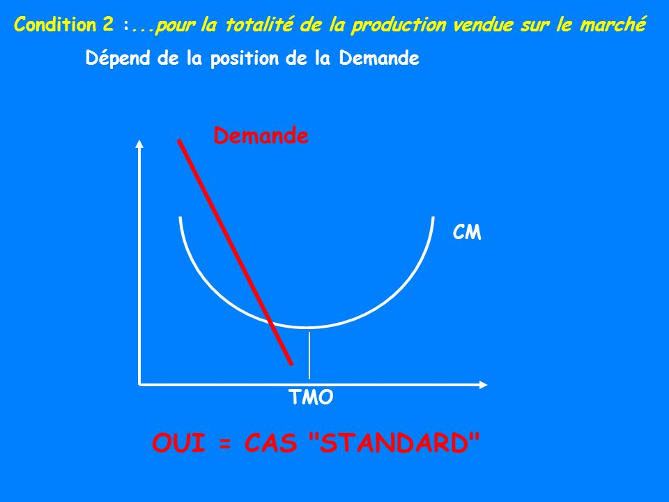 OUI = CAS STANDARD Demande