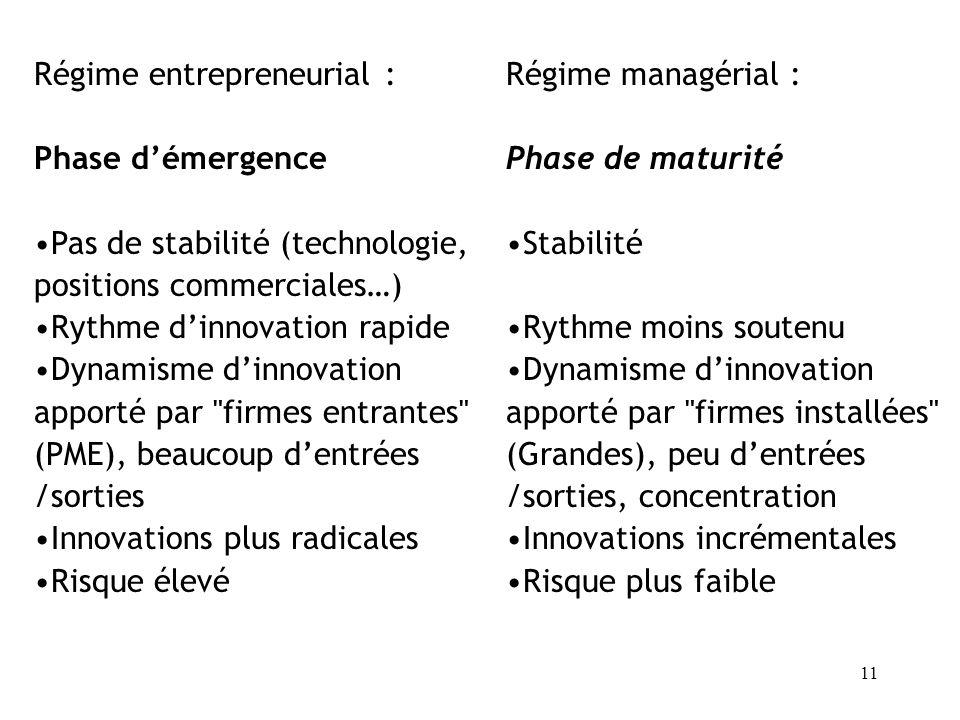 Régime entrepreneurial :