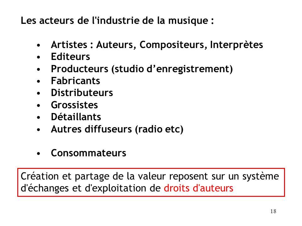 Les acteurs de l industrie de la musique :