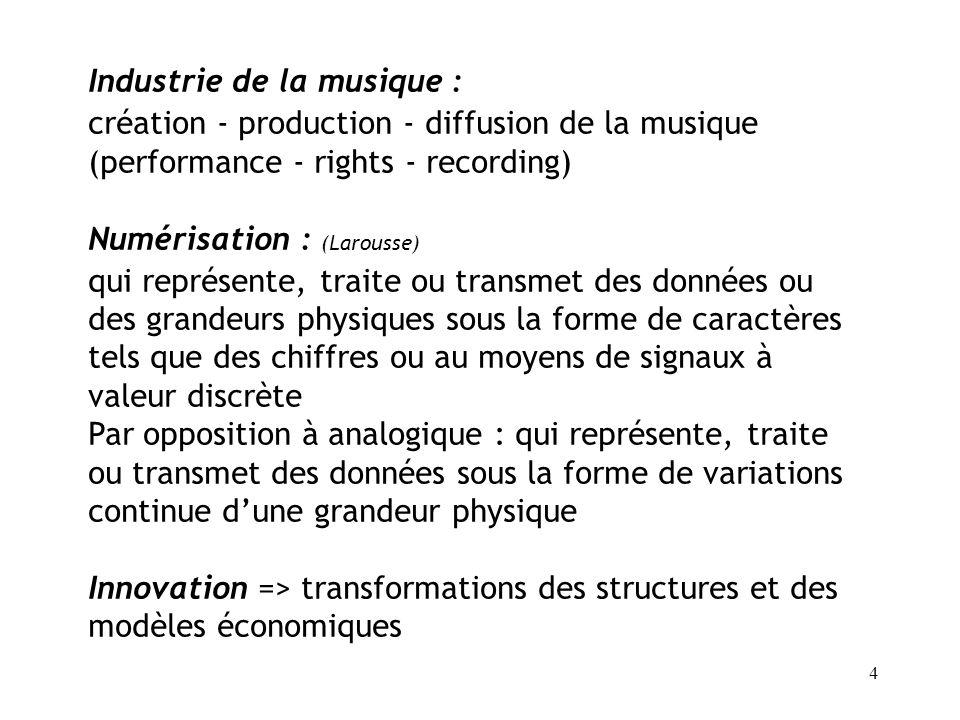 Industrie de la musique :