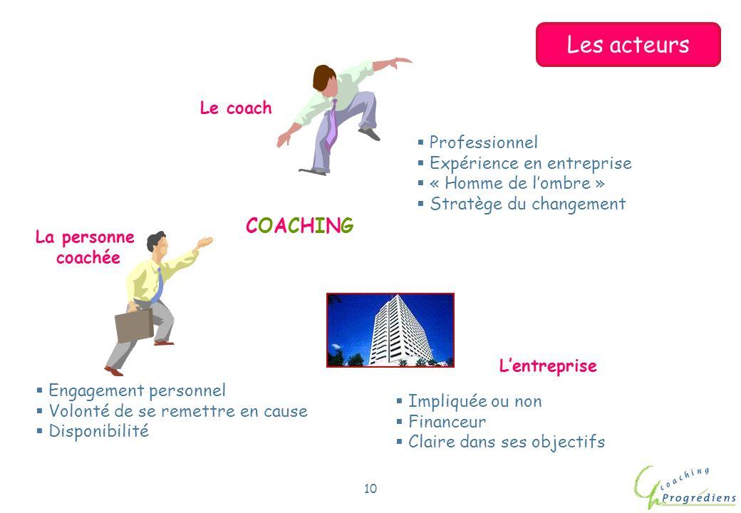 Les acteurs COACHING Le coach Professionnel Expérience en entreprise