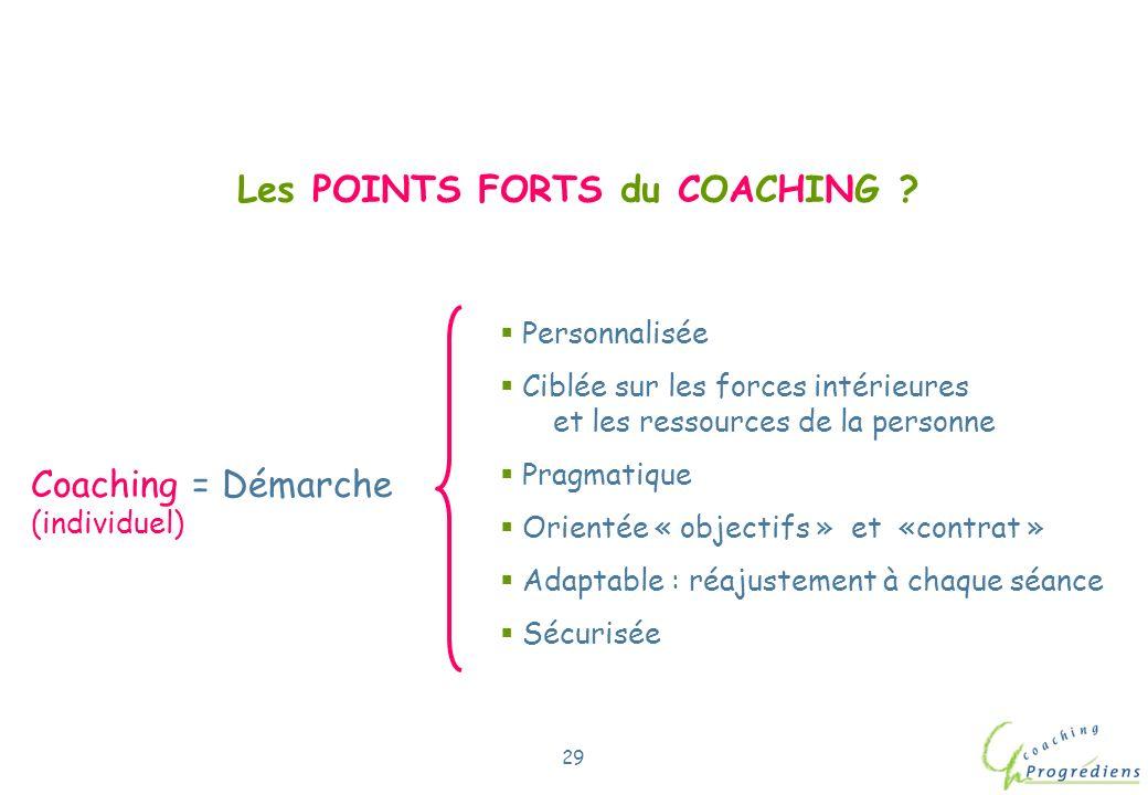 Les POINTS FORTS du COACHING
