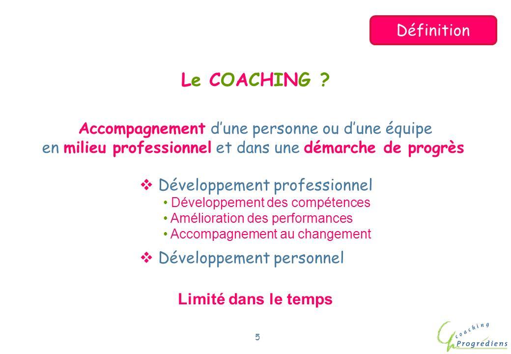 Le COACHING Définition Accompagnement d'une personne ou d'une équipe