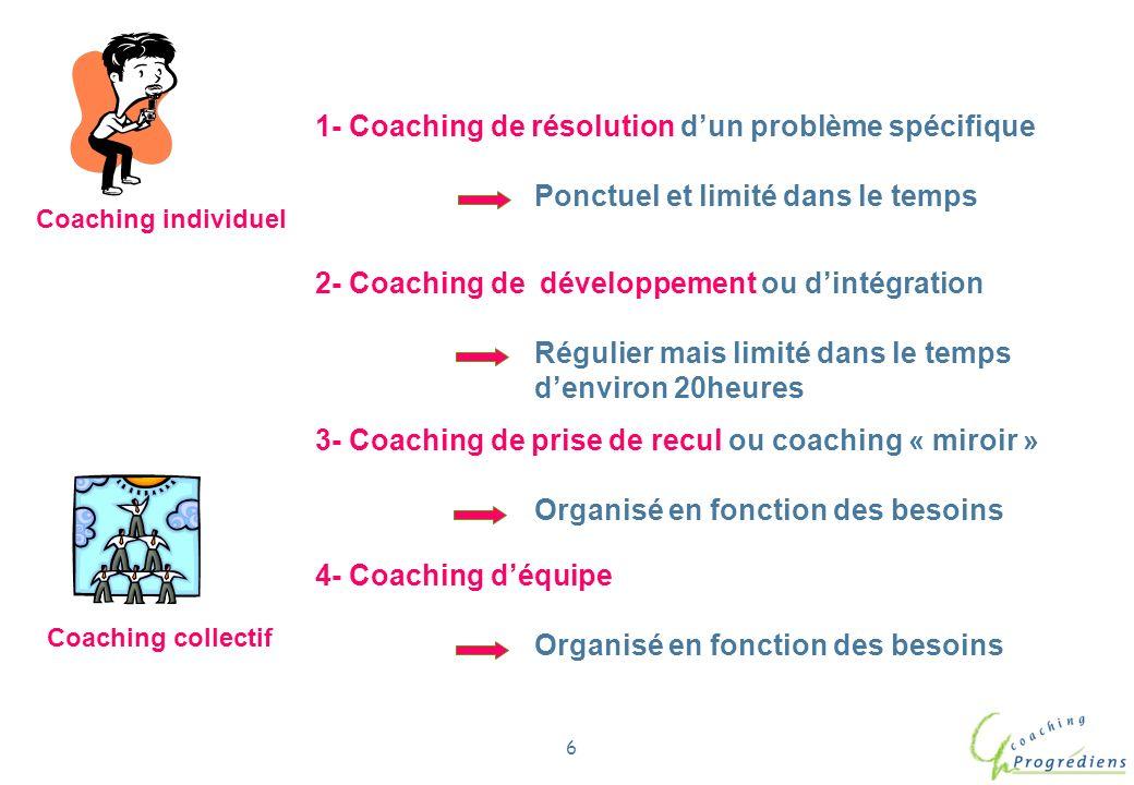 1- Coaching de résolution d'un problème spécifique