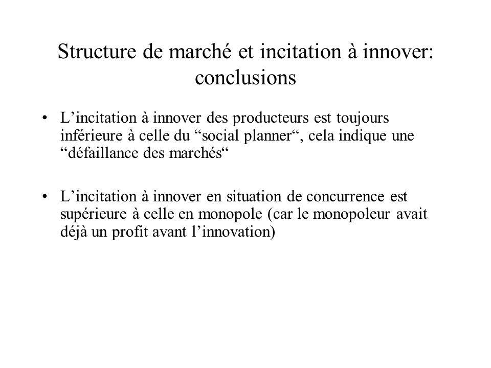 Structure de marché et incitation à innover: conclusions