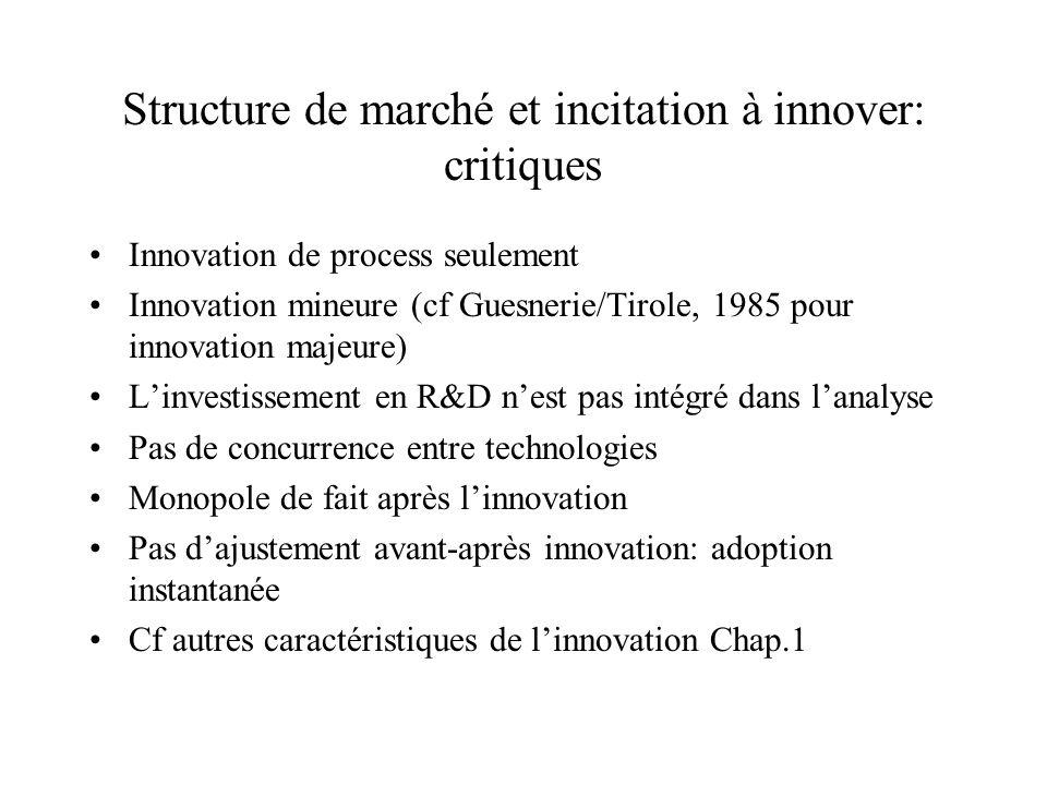 Structure de marché et incitation à innover: critiques