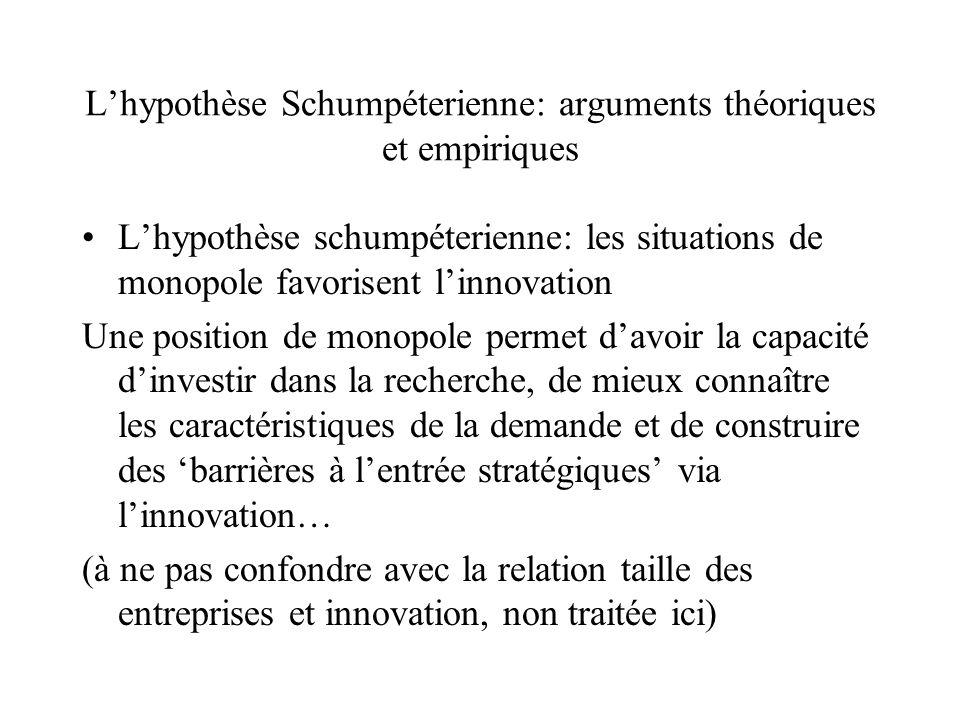L'hypothèse Schumpéterienne: arguments théoriques et empiriques