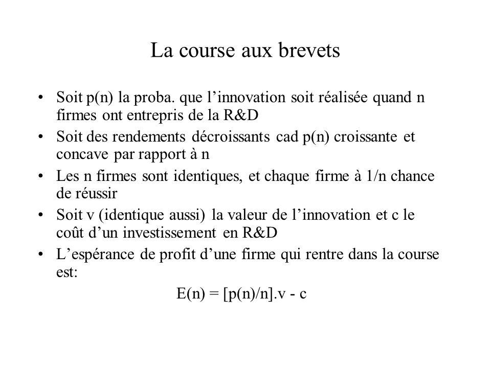 La course aux brevets Soit p(n) la proba. que l'innovation soit réalisée quand n firmes ont entrepris de la R&D.