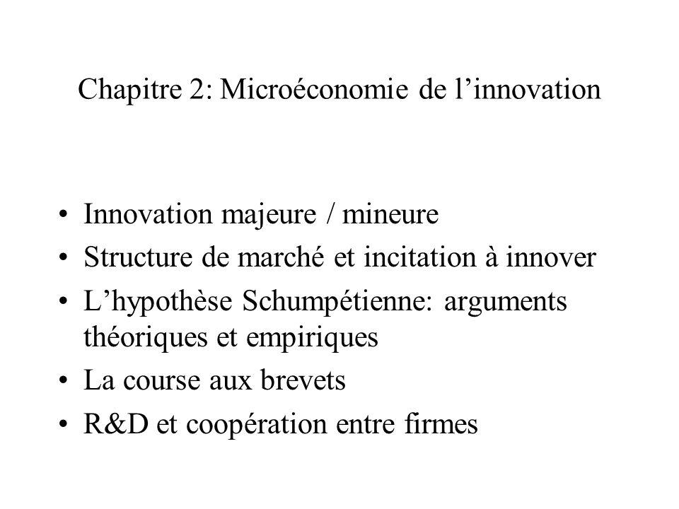 Chapitre 2: Microéconomie de l'innovation