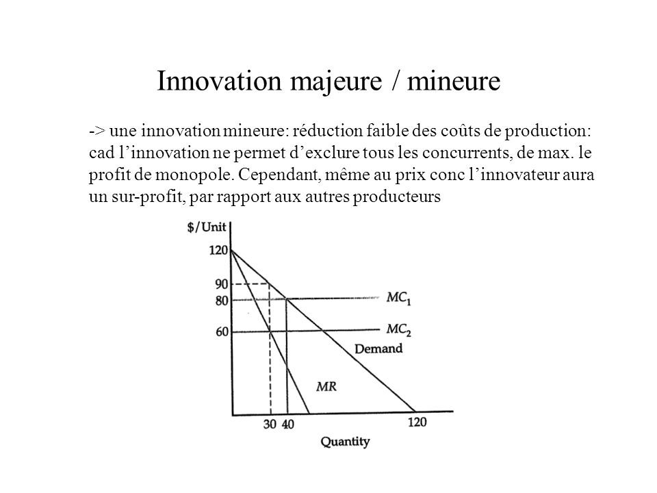 Innovation majeure / mineure