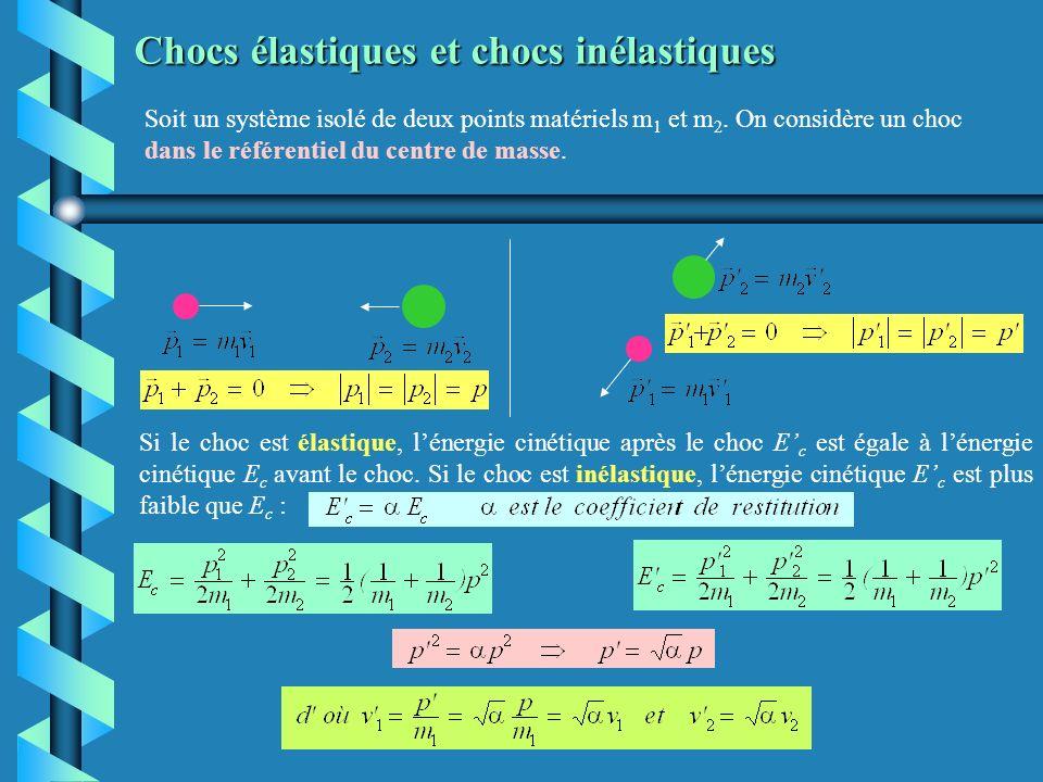 Chocs élastiques et chocs inélastiques