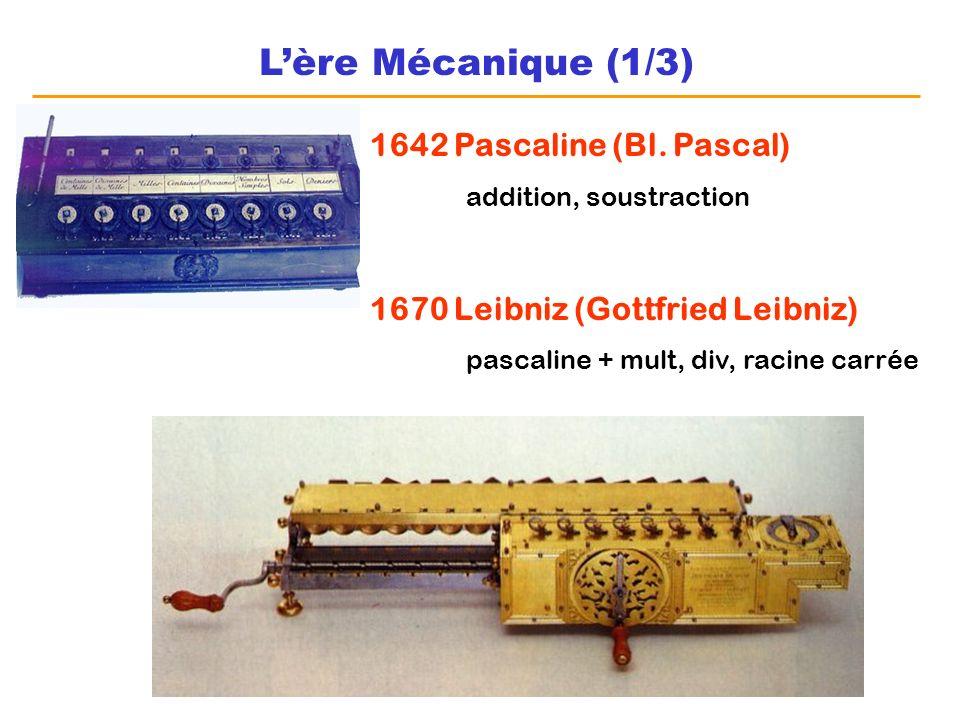 L'ère Mécanique (1/3) 1642 Pascaline (Bl. Pascal)