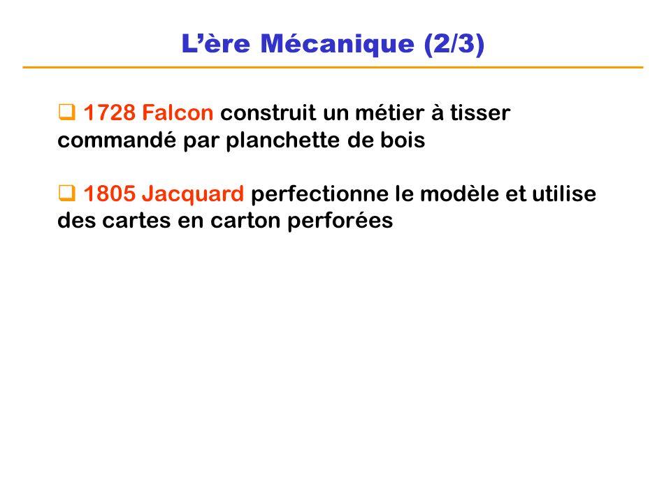 L'ère Mécanique (2/3)1728 Falcon construit un métier à tisser commandé par planchette de bois.