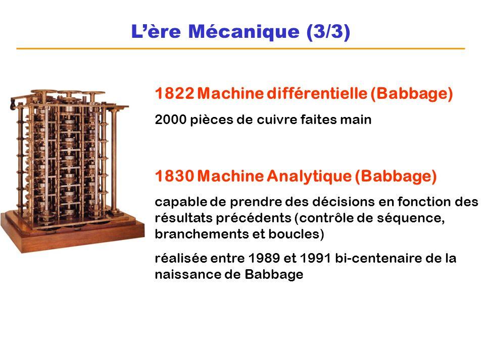 L'ère Mécanique (3/3) 1822 Machine différentielle (Babbage)