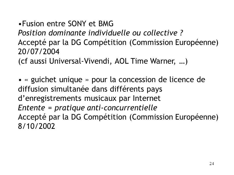 •Fusion entre SONY et BMG