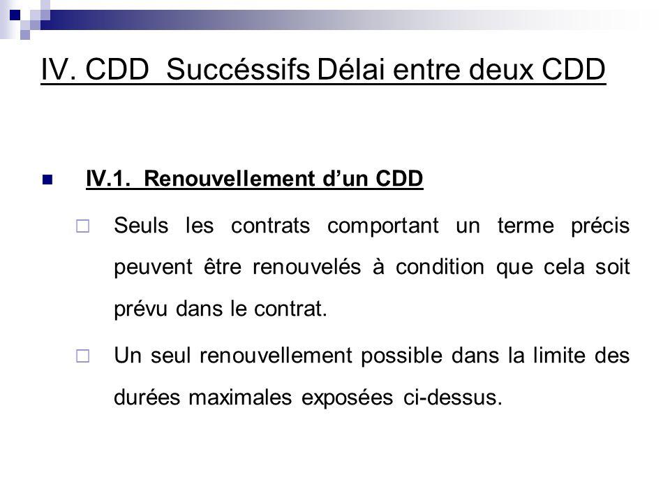 IV. CDD Succéssifs Délai entre deux CDD