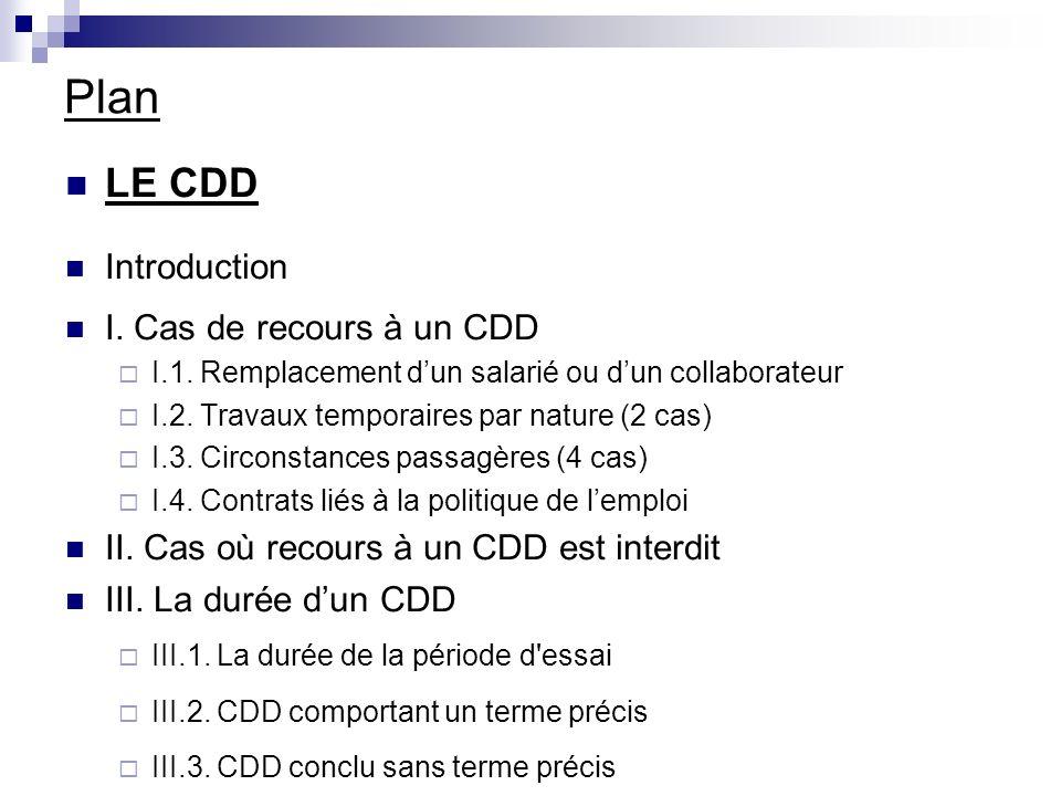 Plan LE CDD Introduction I. Cas de recours à un CDD