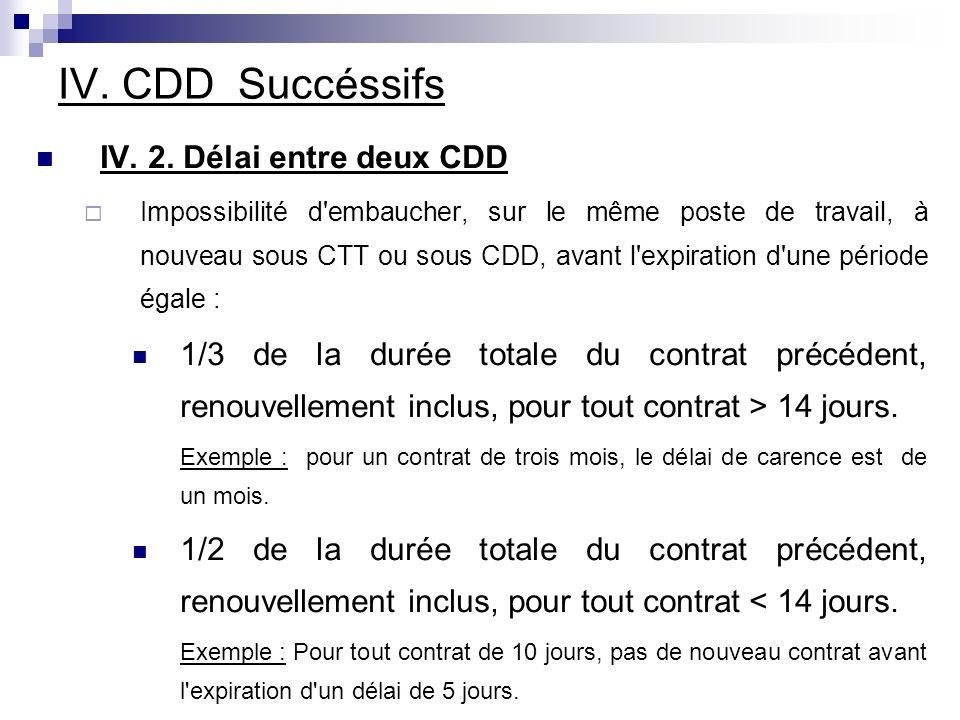 IV. CDD Succéssifs IV. 2. Délai entre deux CDD