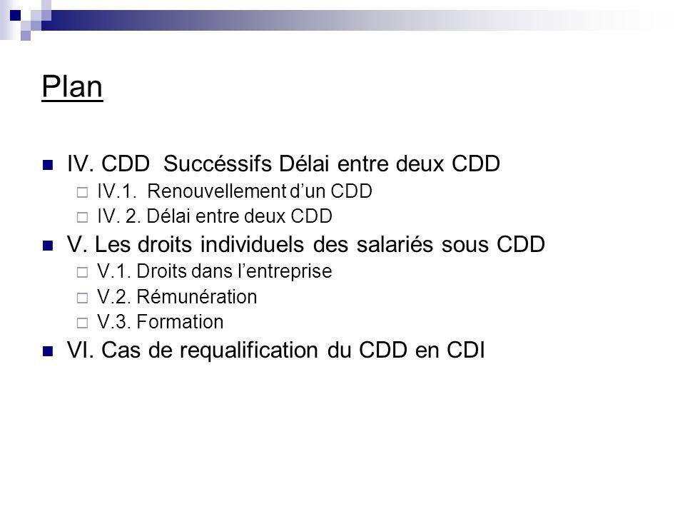 Plan IV. CDD Succéssifs Délai entre deux CDD