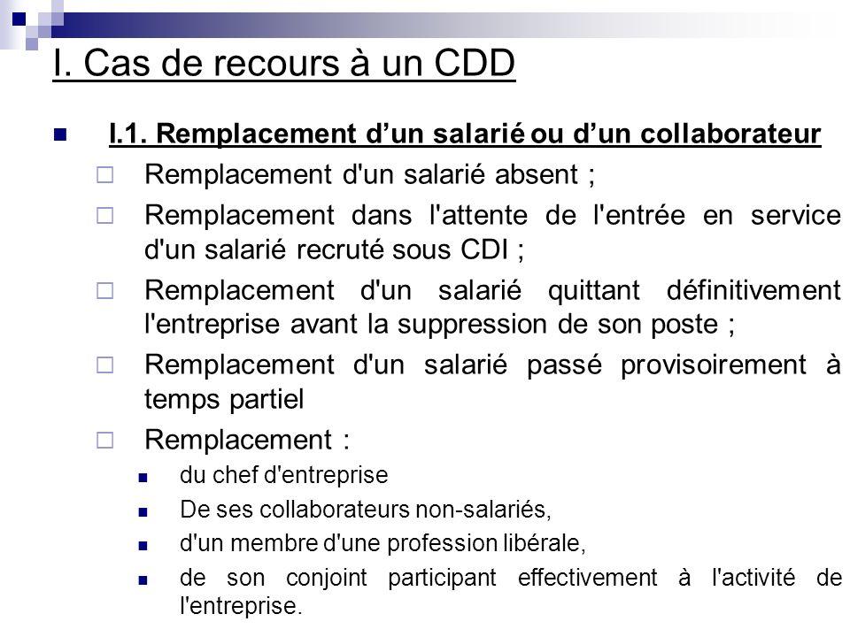 I. Cas de recours à un CDD I.1. Remplacement d'un salarié ou d'un collaborateur. Remplacement d un salarié absent ;