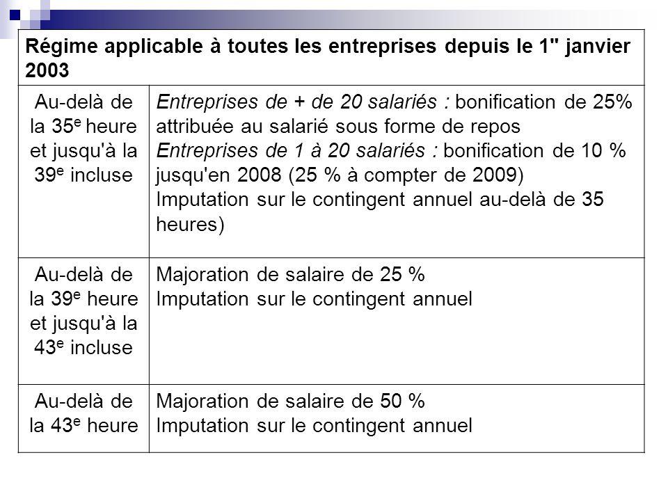 Régime applicable à toutes les entreprises depuis le 1 janvier 2003