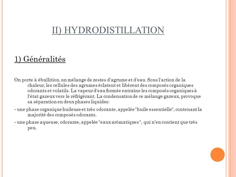 II) HYDRODISTILLATION
