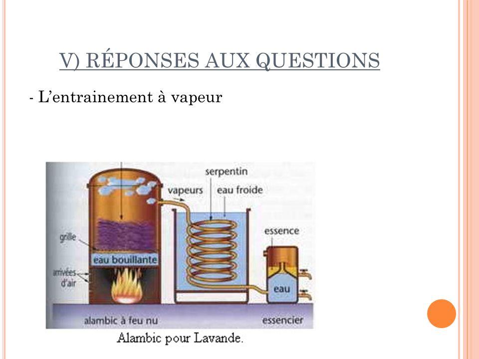 V) RÉPONSES AUX QUESTIONS