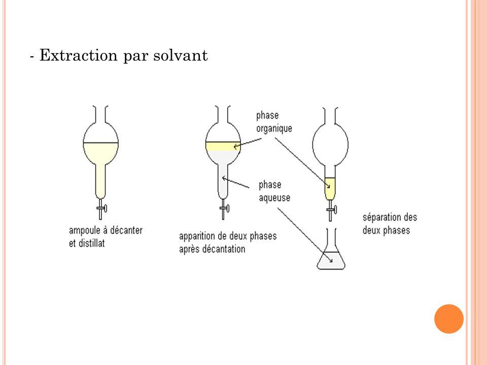 - Extraction par solvant