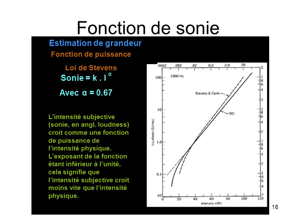 Estimation de grandeur